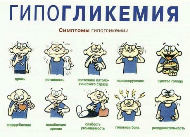 Таблица с симптомами гипогликемии