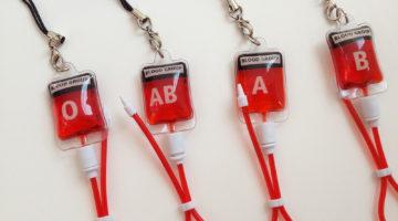 Какие группы крови и сколько их существует среди людей?