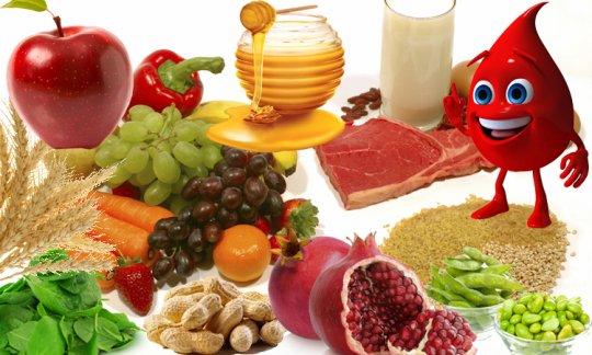 Полезные при анемии продукты