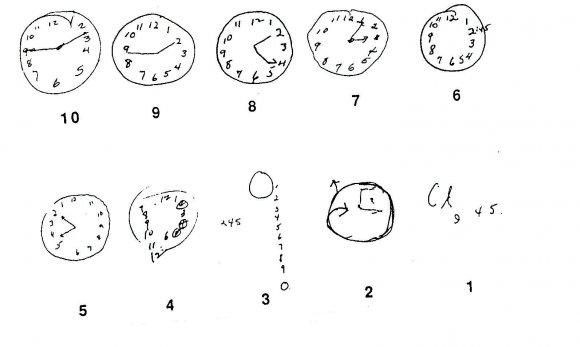 Тест с циферблатом